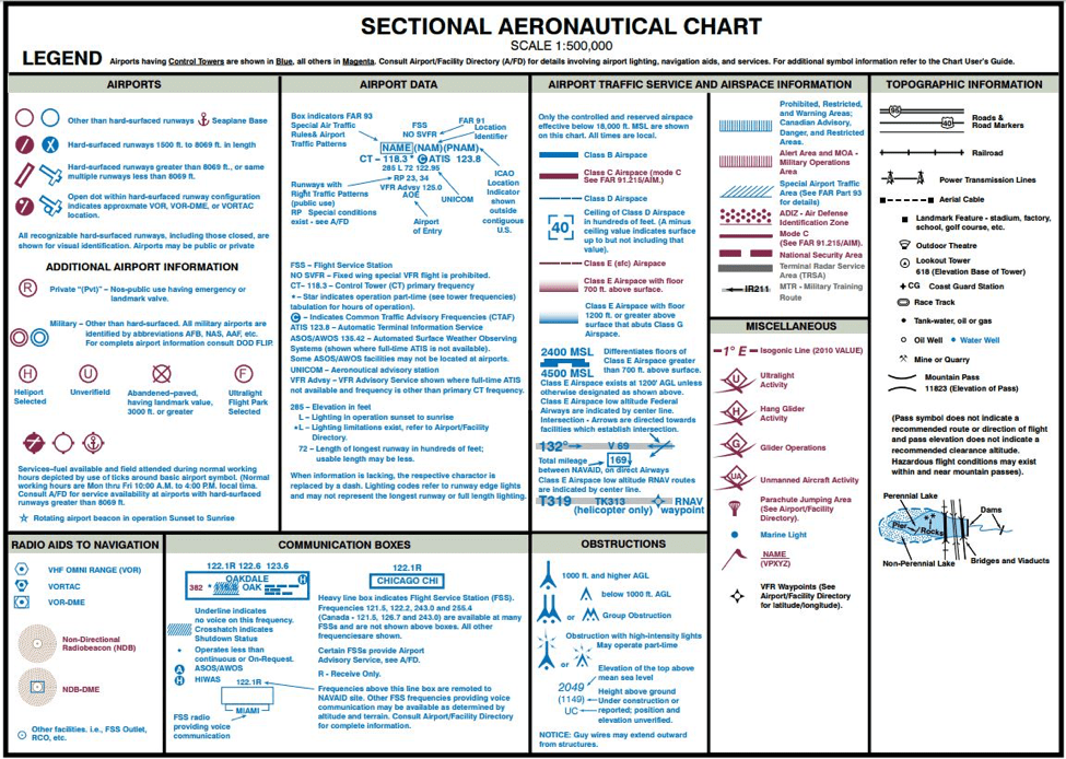 How to Read a Sectional Chart | Drone Pilot Ground School