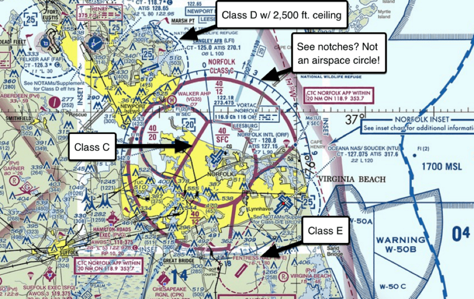 How to read a sectional chart drone pilot ground school